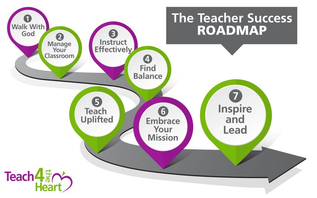Teacher Success Roadmap