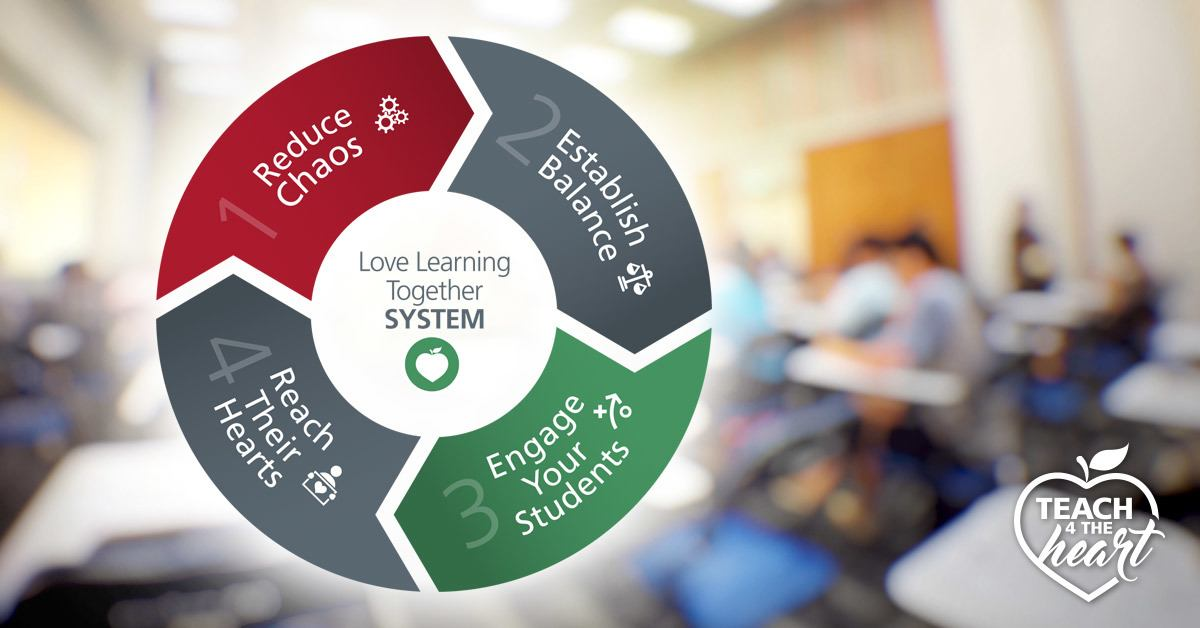 The Love Learning Together System